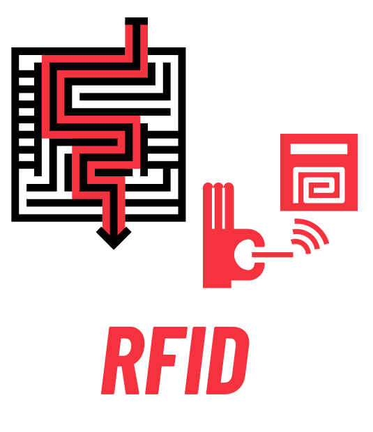 RFID Tracking Device