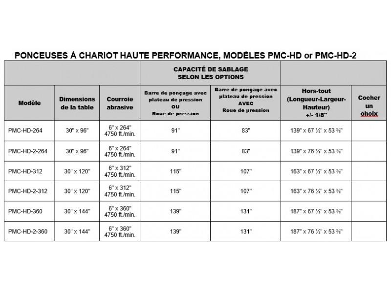 PMC-HD - PMC-HD-2_Capacité de sablage