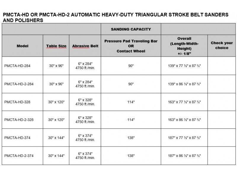 PMCTA-HD - Sanding Capacity