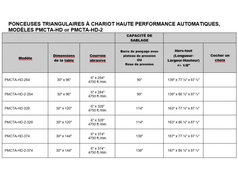 PMCTA-HD - Capacité de sablage