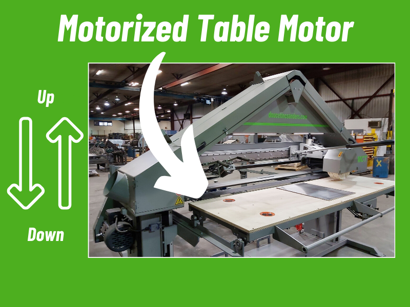 Motorized Table Motor